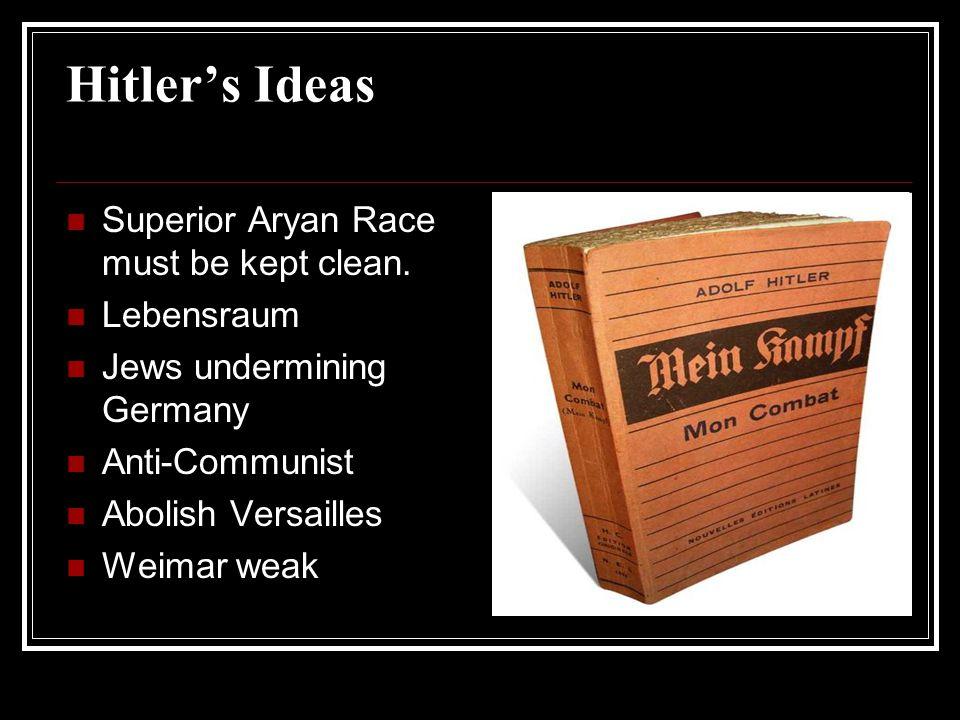Hitler's Ideas Superior Aryan Race must be kept clean. Lebensraum Jews undermining Germany Anti-Communist Abolish Versailles Weimar weak