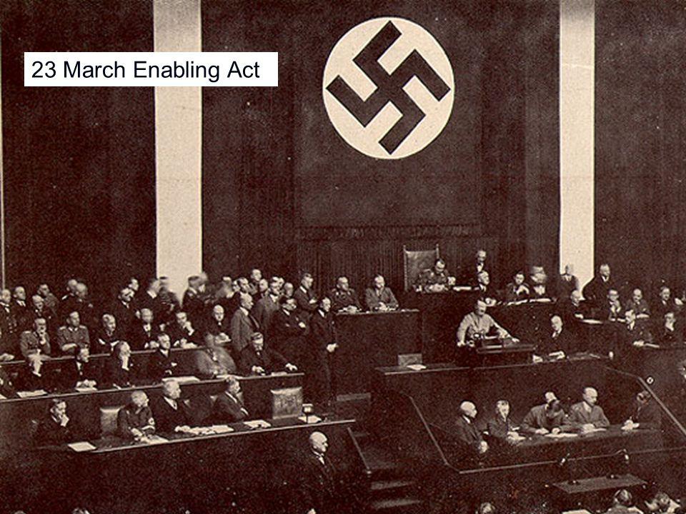 Gestapo formed, 7 April 1933