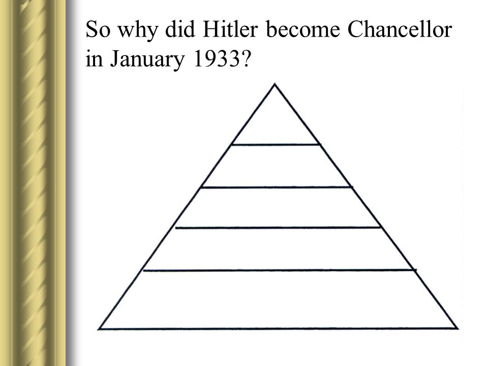 So why did Hitler become Chancellor in January 1933