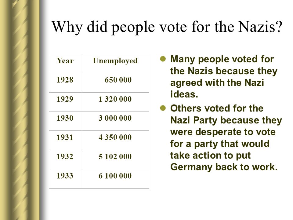 Why did people vote for the Nazis? Many people voted for the Nazis because they agreed with the Nazi ideas. Others voted for the Nazi Party because th