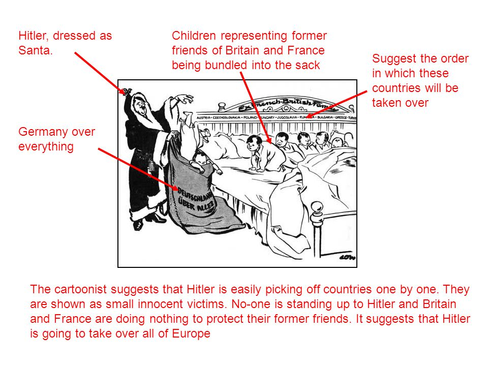 Hitler, dressed as Santa. Children representing former friends of Britain and France being bundled into the sack Germany over everything Suggest the o