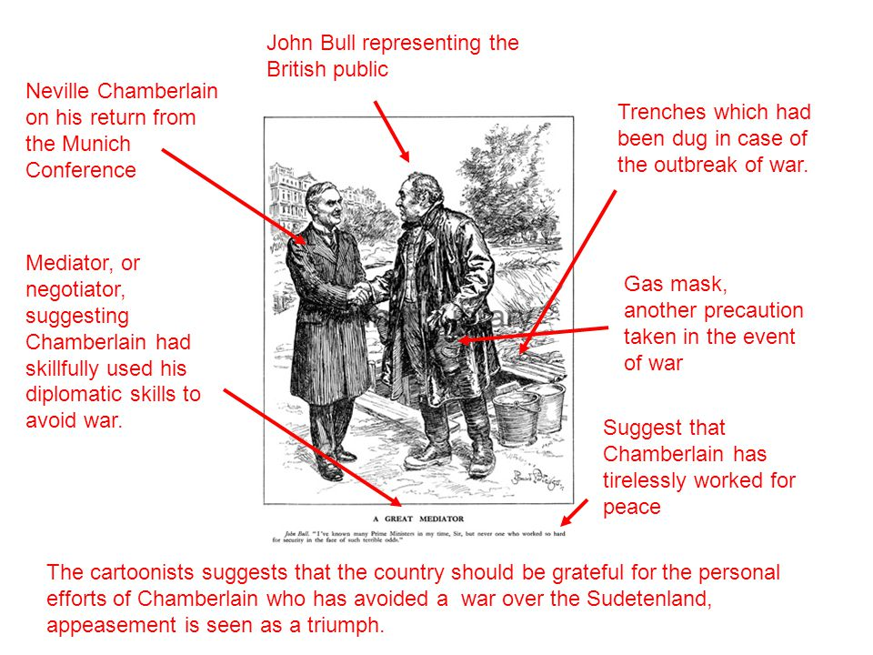 Neville Chamberlain on his return from the Munich Conference John Bull representing the British public Trenches which had been dug in case of the outbreak of war.