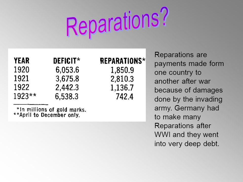 Reparations are payments made form one country to another after war because of damages done by the invading army. Germany had to make many Reparations