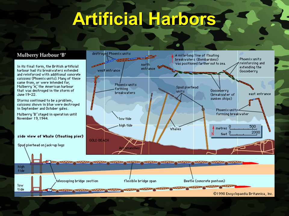 Slide 50 Artificial Harbors