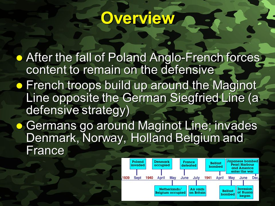 Slide 7 Sitzkrieg (Allied Defensive Posture) Phony War Phony War French Maginot Line opposite the German Siegfried Line French Maginot Line opposite the German Siegfried Line British Expeditionary Force along Belgian Frontier British Expeditionary Force along Belgian Frontier Allied air power limited to leaflet dropping Allied air power limited to leaflet dropping British Navy rounds up German merchant raiders British Navy rounds up German merchant raiders Allies fear German retaliation Allies fear German retaliation Video 8min Maginot Line Video 8min Maginot Line