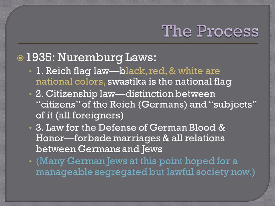  1935: Nuremburg Laws: 1.