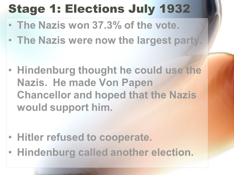 Stage 1: Elections July 1932 The Nazis won 37.3% of the vote. The Nazis were now the largest party. Hindenburg thought he could use the Nazis. He made