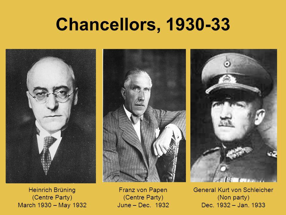 General Kurt von Schleicher (Non party) Dec. 1932 – Jan. 1933 Franz von Papen (Centre Party) June – Dec. 1932 Heinrich Brüning (Centre Party) March 19
