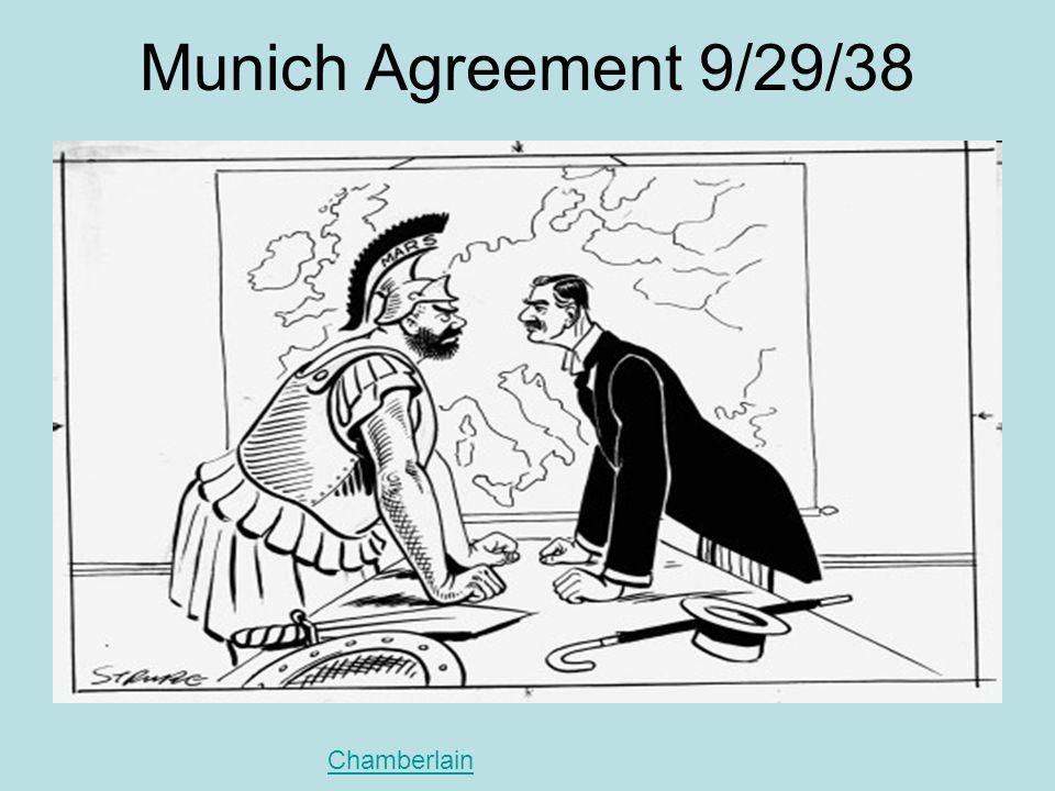 Munich Agreement 9/29/38 Chamberlain