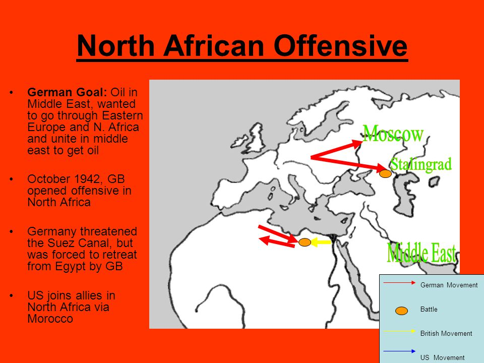 North African Offensive German Goal: Oil in Middle East, wanted to go through Eastern Europe and N.