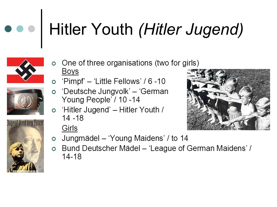 Hitler Youth (Hitler Jugend) One of three organisations (two for girls) Boys 'Pimpf' – 'Little Fellows' / 6 -10 'Deutsche Jungvolk' – 'German Young People' / 10 -14 'Hitler Jugend' – Hitler Youth / 14 -18 Girls Jungmädel – 'Young Maidens' / to 14 Bund Deutscher Mädel – 'League of German Maidens' / 14-18