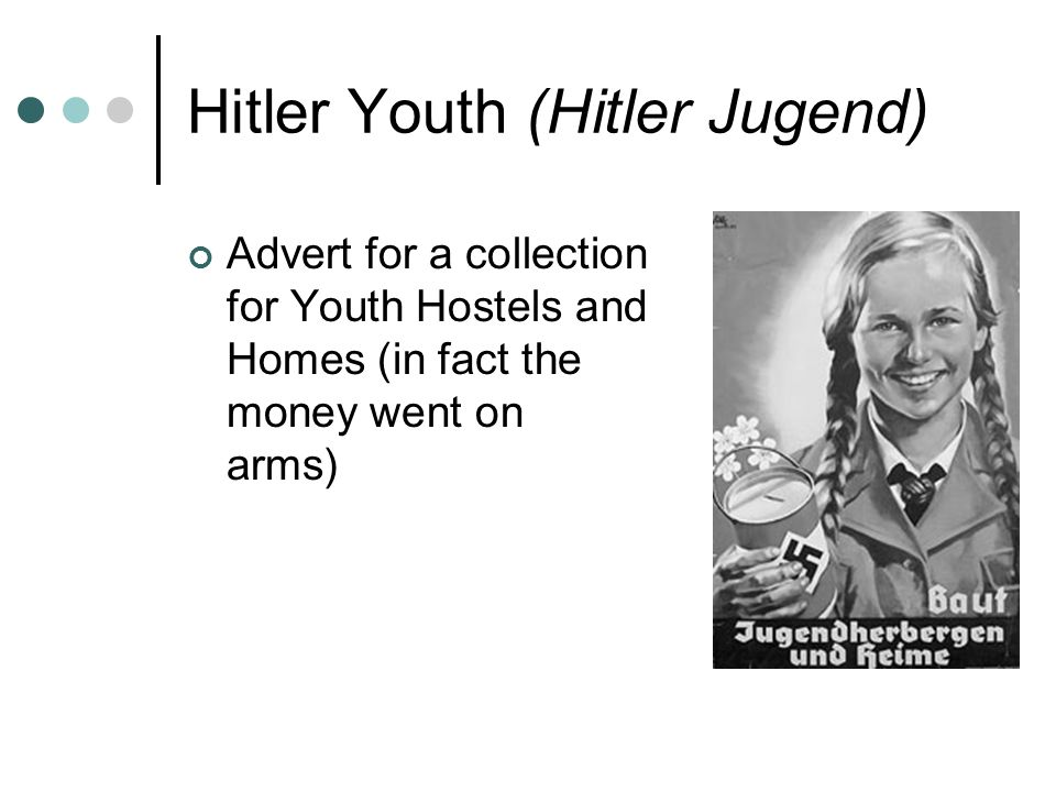 Hitler Youth (Hitler Jugend) Advert for a collection for Youth Hostels and Homes (in fact the money went on arms)