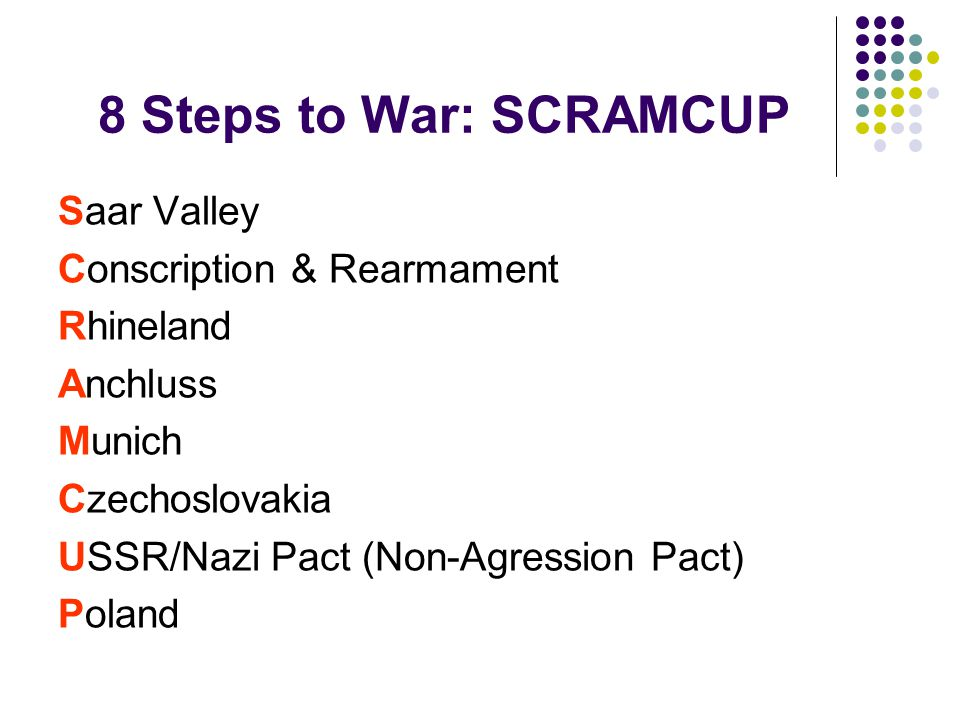 8 Steps to War: SCRAMCUP Saar Valley Conscription & Rearmament Rhineland Anchluss Munich Czechoslovakia USSR/Nazi Pact (Non-Agression Pact) Poland