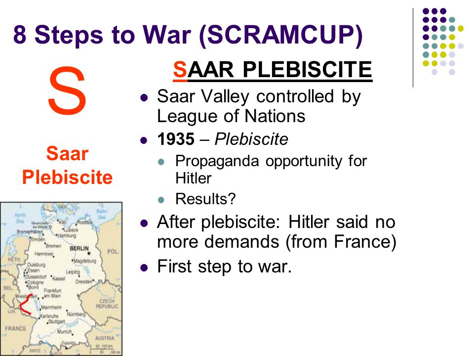 8 Steps to War (SCRAMCUP) SAAR PLEBISCITE Saar Valley controlled by League of Nations 1935 – Plebiscite Propaganda opportunity for Hitler Results.