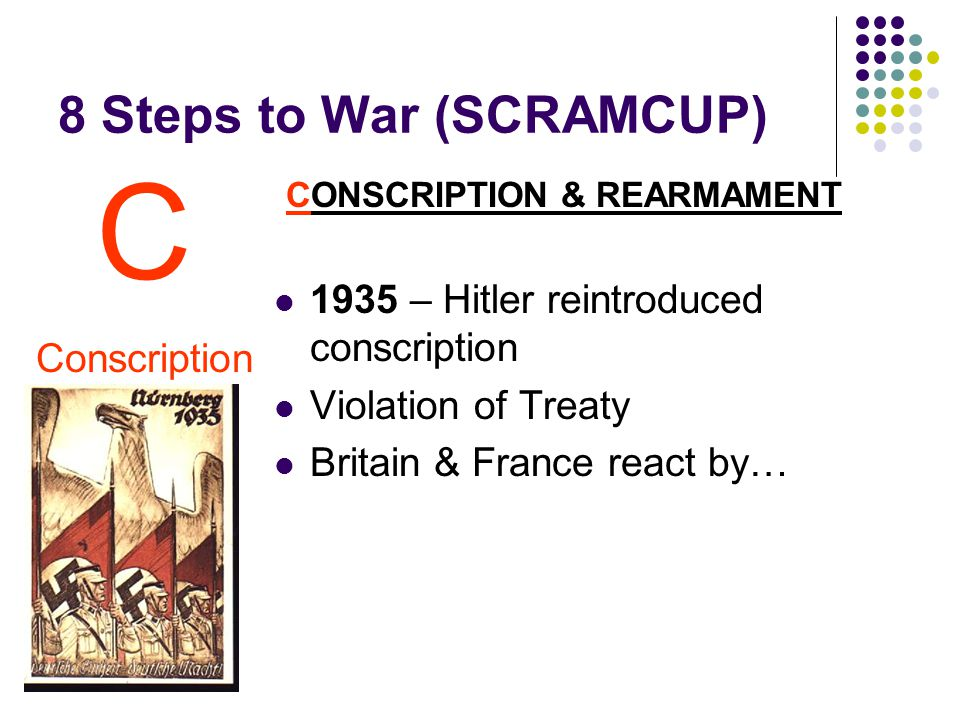 8 Steps to War (SCRAMCUP) CONSCRIPTION & REARMAMENT 1935 – Hitler reintroduced conscription Violation of Treaty Britain & France react by… C Conscription