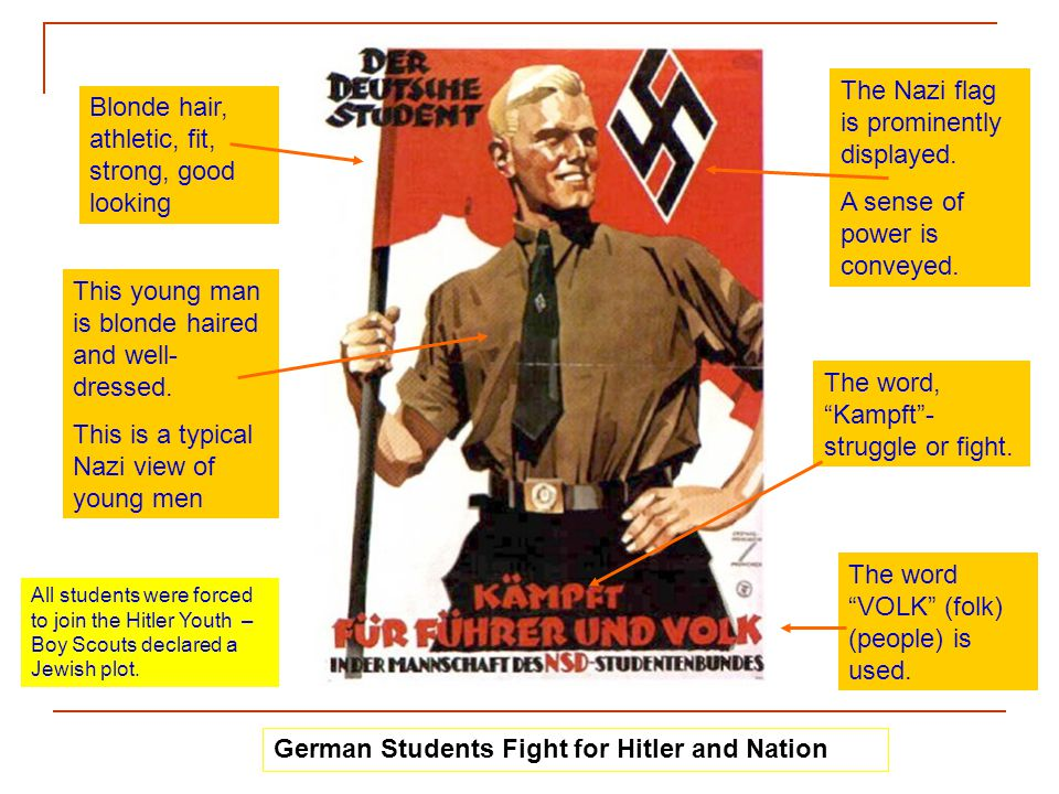 Blonde hair, athletic, fit, strong, good looking This young man is blonde haired and well- dressed. This is a typical Nazi view of young men The Nazi