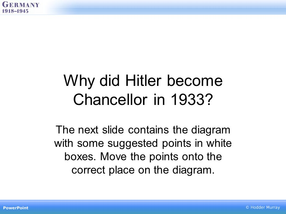 Why did Hitler become Chancellor in 1933? The next slide contains the diagram with some suggested points in white boxes. Move the points onto the corr