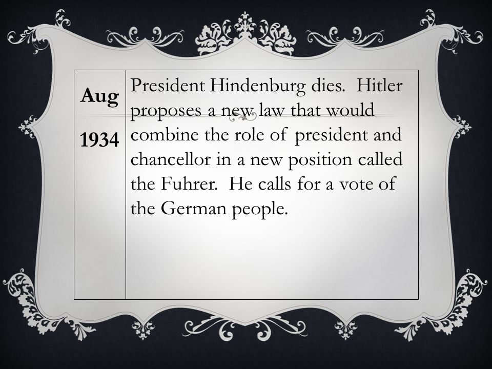 President Hindenburg dies. Hitler proposes a new law that would combine the role of president and chancellor in a new position called the Fuhrer. He c