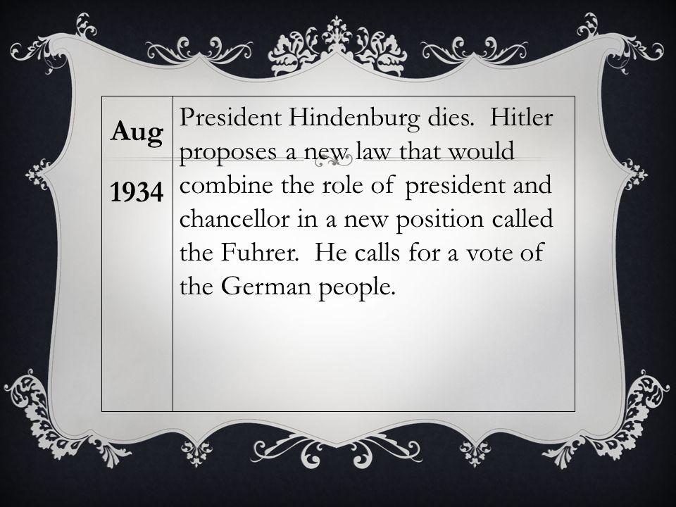 President Hindenburg dies.