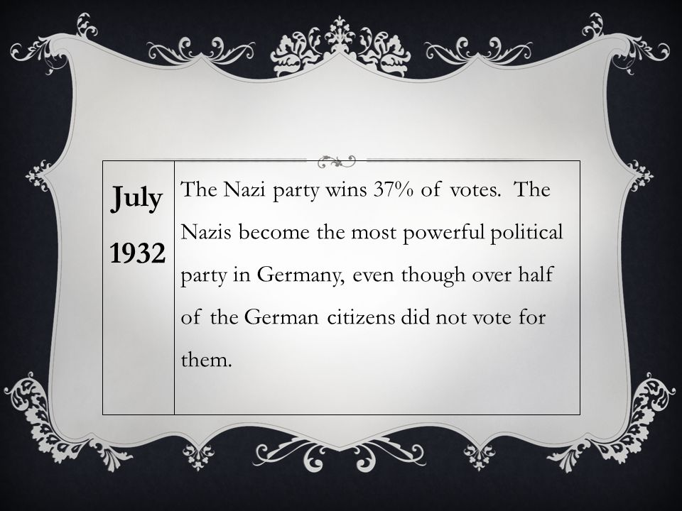 The Nazi party wins 37% of votes.