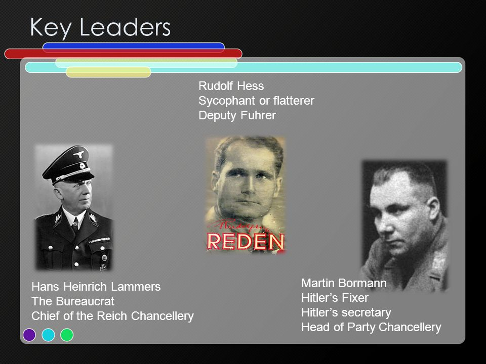Key Leaders Hans Heinrich Lammers The Bureaucrat Chief of the Reich Chancellery Martin Bormann Hitler's Fixer Hitler's secretary Head of Party Chancellery Rudolf Hess Sycophant or flatterer Deputy Fuhrer