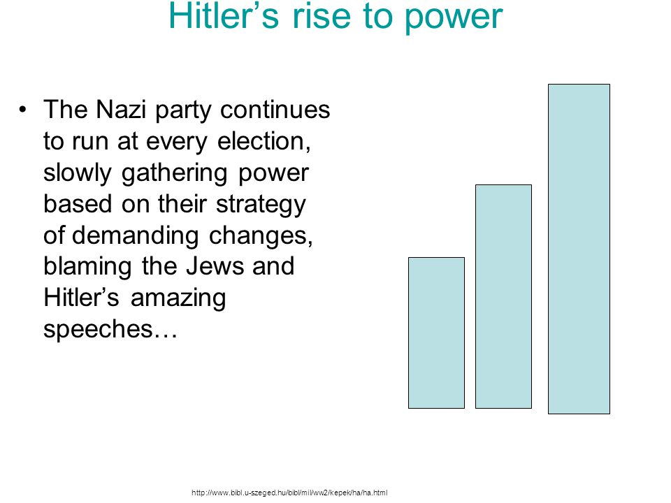 Hitler's rise to power The Nazi party continues to run at every election, slowly gathering power based on their strategy of demanding changes, blaming