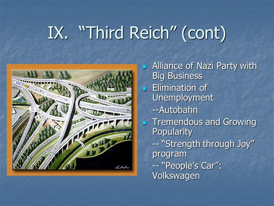"IX. ""Third Reich"" (cont) Alliance of Nazi Party with Big Business Alliance of Nazi Party with Big Business Elimination of Unemployment Elimination of"