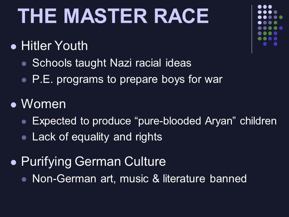 THE MASTER RACE Hitler Youth Schools taught Nazi racial ideas P.E.