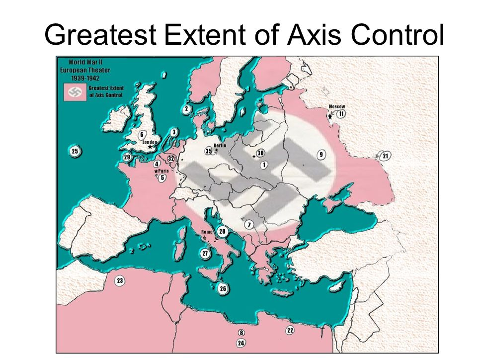 Greatest Extent of Axis Control