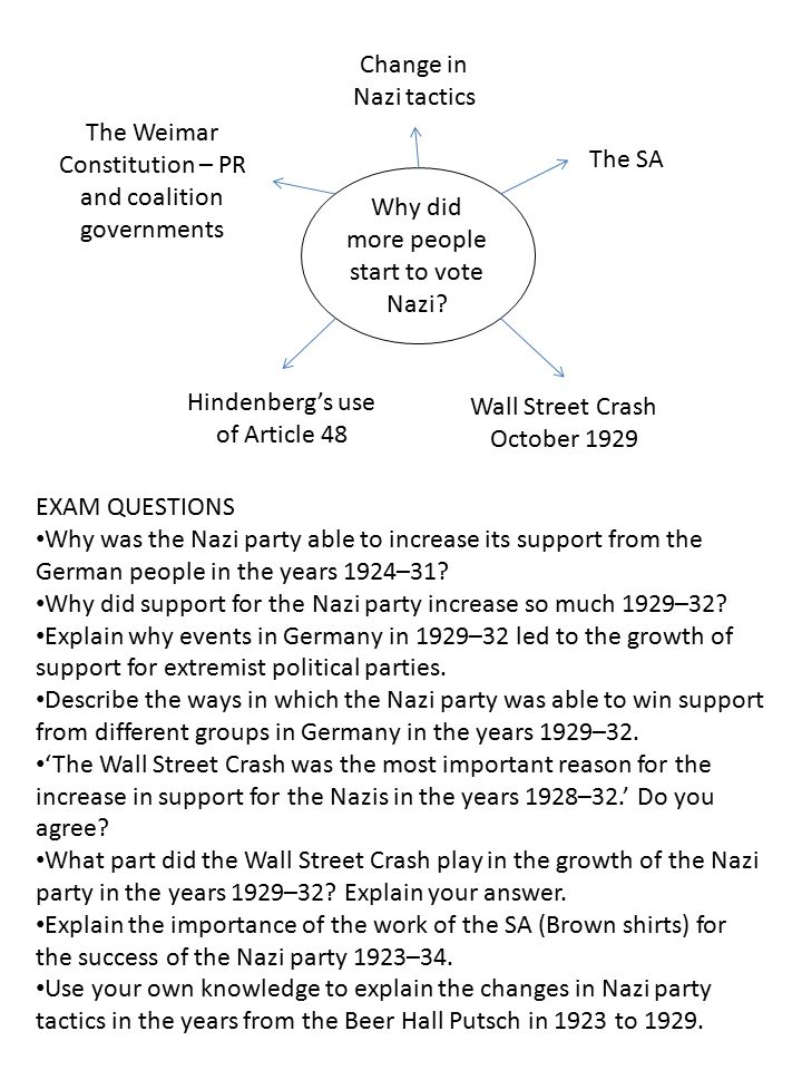 Why did more people start to vote Nazi.