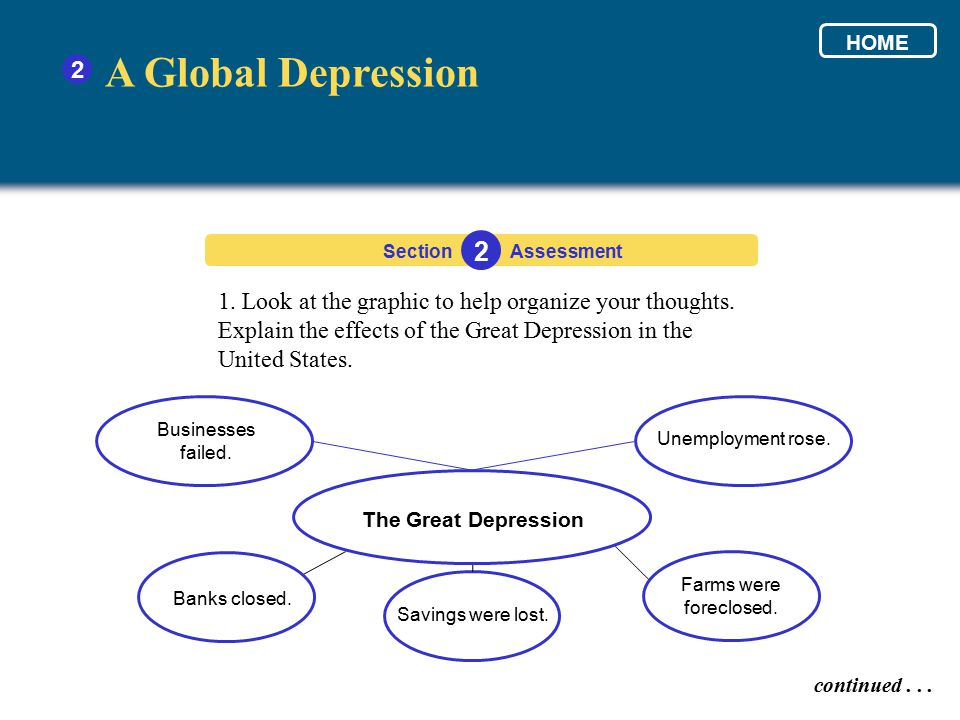 2 1. Look at the graphic to help organize your thoughts. Explain the effects of the Great Depression in the United States. Section 2 Assessment contin