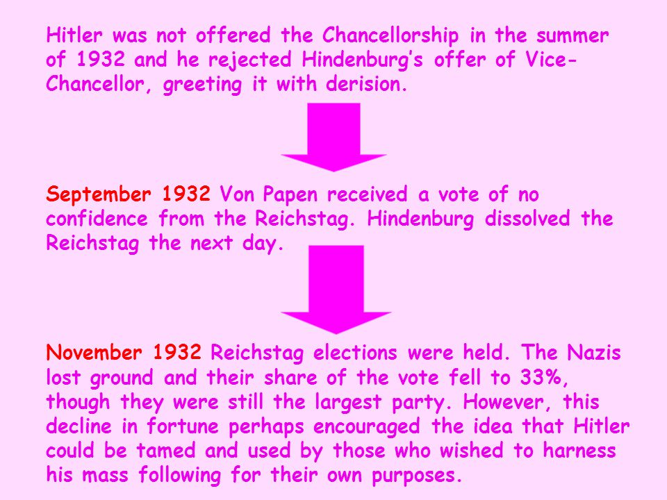 Hitler was not offered the Chancellorship in the summer of 1932 and he rejected Hindenburg's offer of Vice- Chancellor, greeting it with derision. Sep