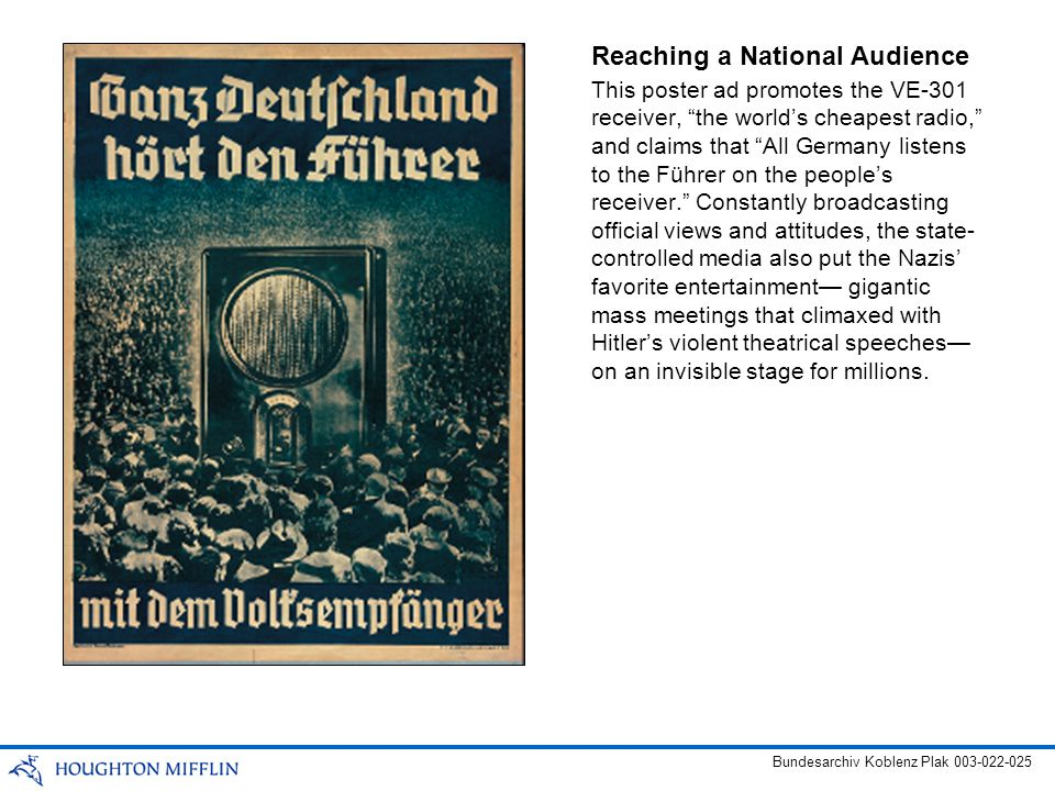 This poster ad promotes the VE-301 receiver, the world's cheapest radio, and claims that All Germany listens to the Führer on the people's receiver. Constantly broadcasting official views and attitudes, the state- controlled media also put the Nazis' favorite entertainment— gigantic mass meetings that climaxed with Hitler's violent theatrical speeches— on an invisible stage for millions.