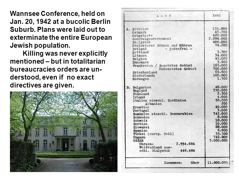 At the time of the Wannsee Conference, Hitler was triumfant.