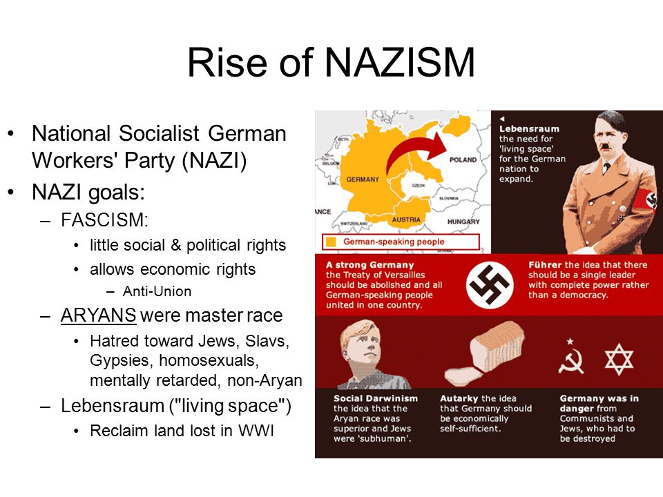 Rise of NAZISM National Socialist German Workers Party (NAZI) NAZI goals: –FASCISM: little social & political rights allows economic rights –Anti-Union –ARYANS were master race Hatred toward Jews, Slavs, Gypsies, homosexuals, mentally retarded, non-Aryan –Lebensraum ( living space ) Reclaim land lost in WWI