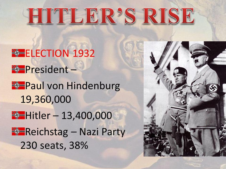 ELECTION 1932 President – Paul von Hindenburg 19,360,000 Hitler – 13,400,000 Reichstag – Nazi Party 230 seats, 38%
