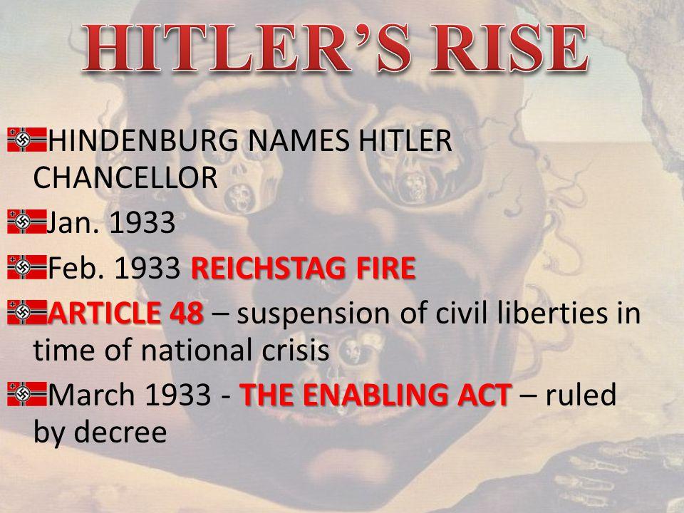 HINDENBURG NAMES HITLER CHANCELLOR Jan. 1933 REICHSTAG FIRE Feb.