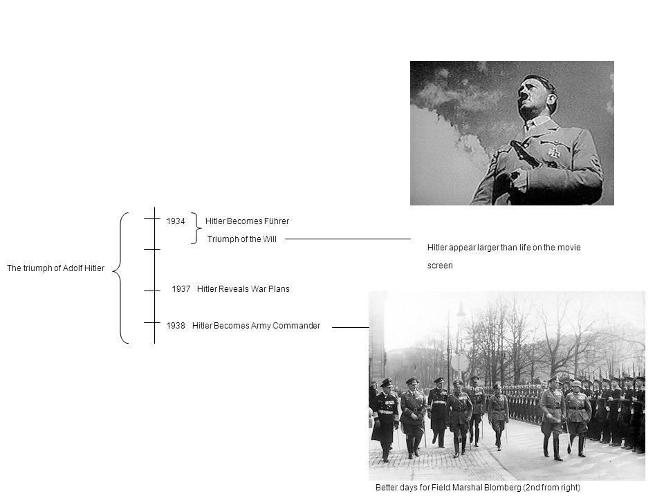 1934 Hitler Becomes Führer 1937 Hitler Reveals War Plans 1938Hitler Becomes Army Commander The triumph of Adolf Hitler Triumph of the Will Hitler appe