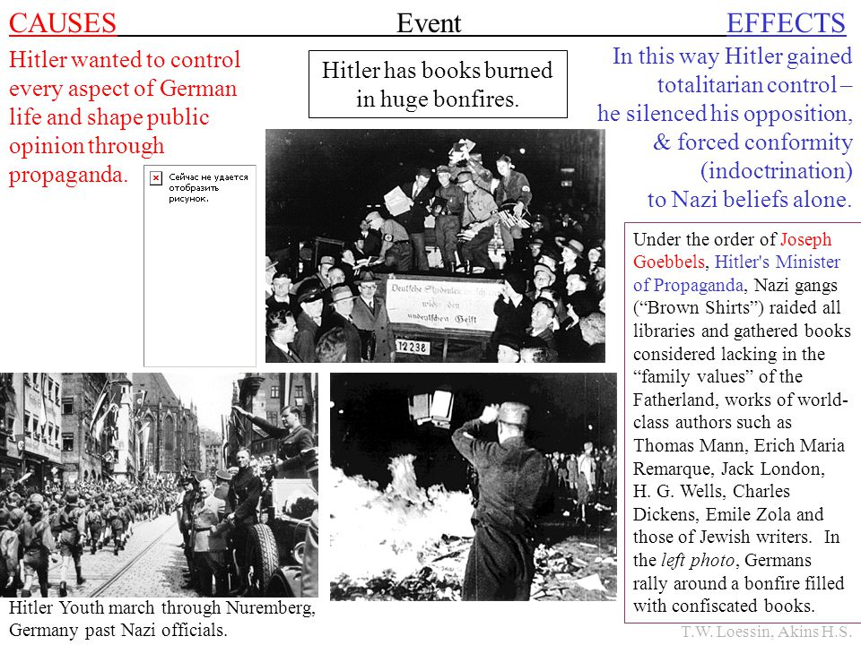 CAUSES Event EFFECTS Hitler wanted to control every aspect of German life and shape public opinion through propaganda. Hitler has books burned in huge