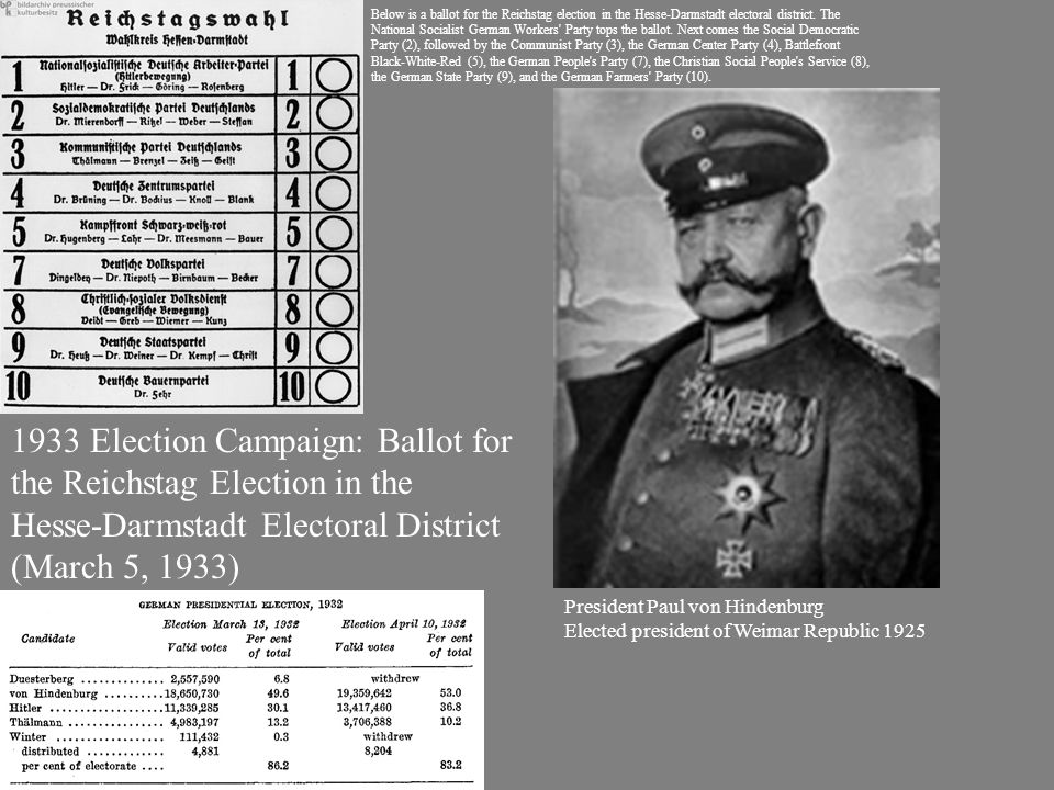President Paul von Hindenburg Elected president of Weimar Republic 1925 1933 Election Campaign: Ballot for the Reichstag Election in the Hesse-Darmstadt Electoral District (March 5, 1933) Below is a ballot for the Reichstag election in the Hesse-Darmstadt electoral district.