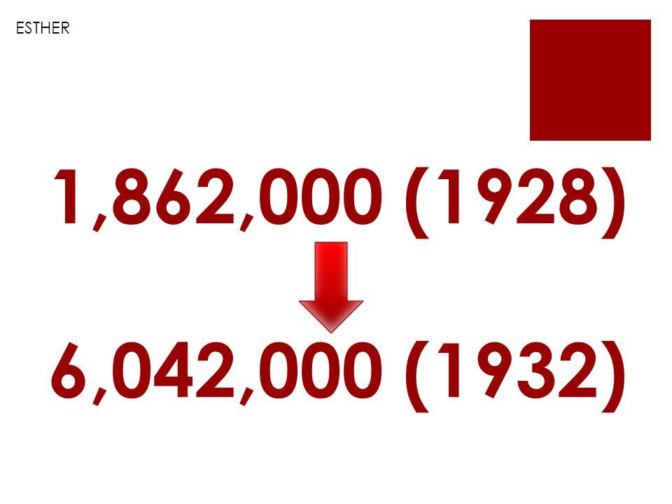 1,862,000 (1928) 6,042,000 (1932)