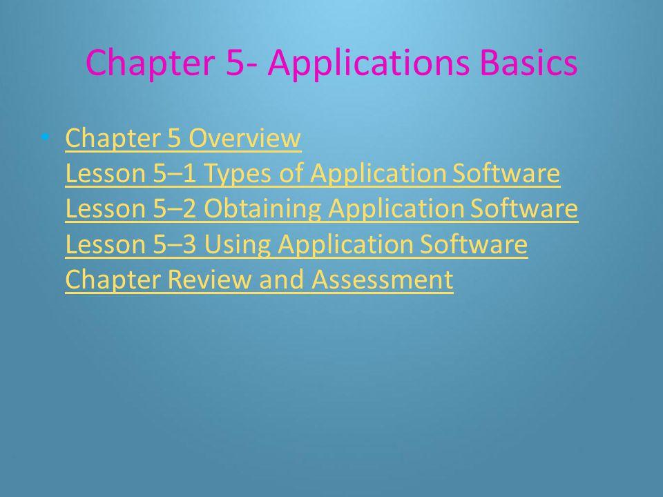 Chapter 5- Applications Basics Frida Garcia, Alexandra Garcia, Natalie Garcia