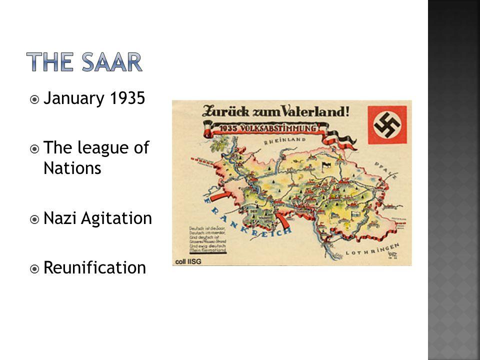  January 1935  The league of Nations  Nazi Agitation  Reunification