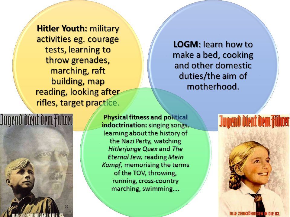 Hitler Youth: military activities eg. courage tests, learning to throw grenades, marching, raft building, map reading, looking after rifles, target pr