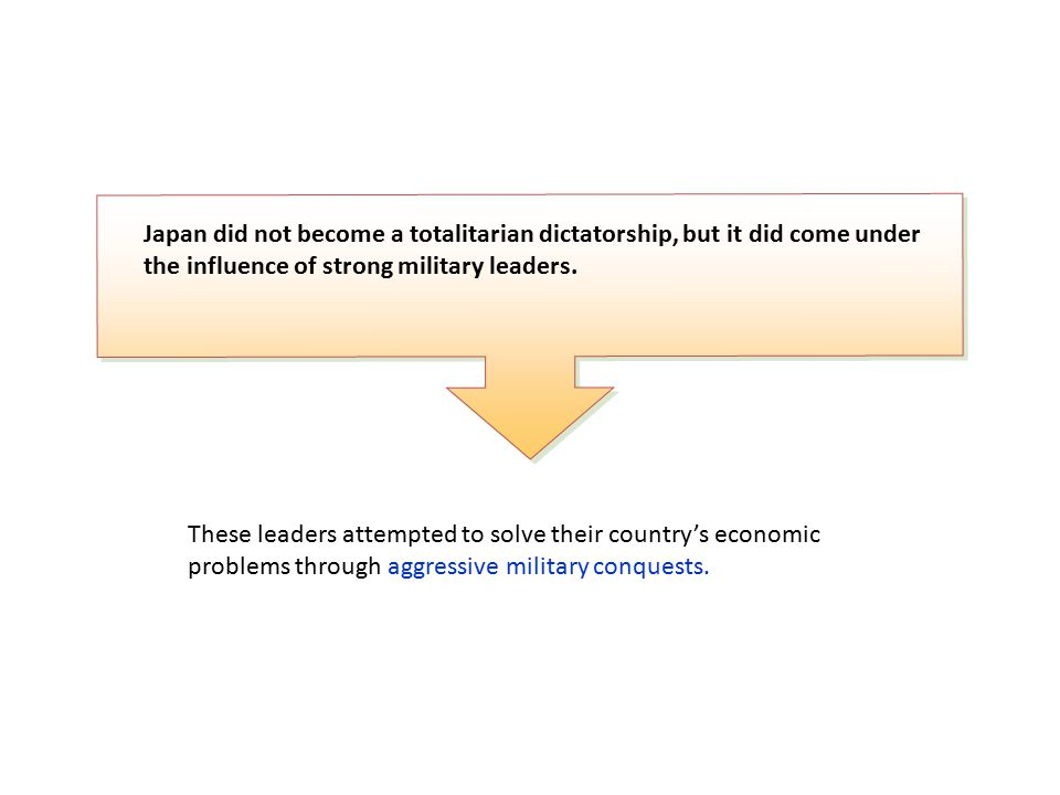 These leaders attempted to solve their country's economic problems through aggressive military conquests. Japan did not become a totalitarian dictator