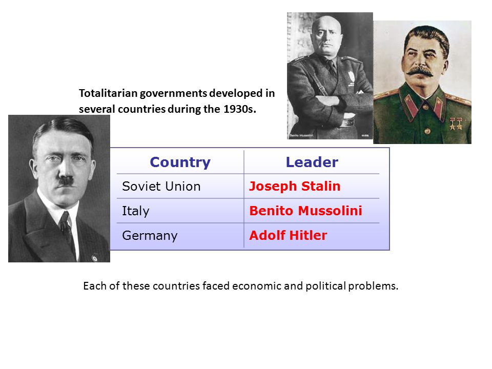 Totalitarian governments developed in several countries during the 1930s. CountryLeader Soviet UnionJoseph Stalin ItalyBenito Mussolini GermanyAdolf H