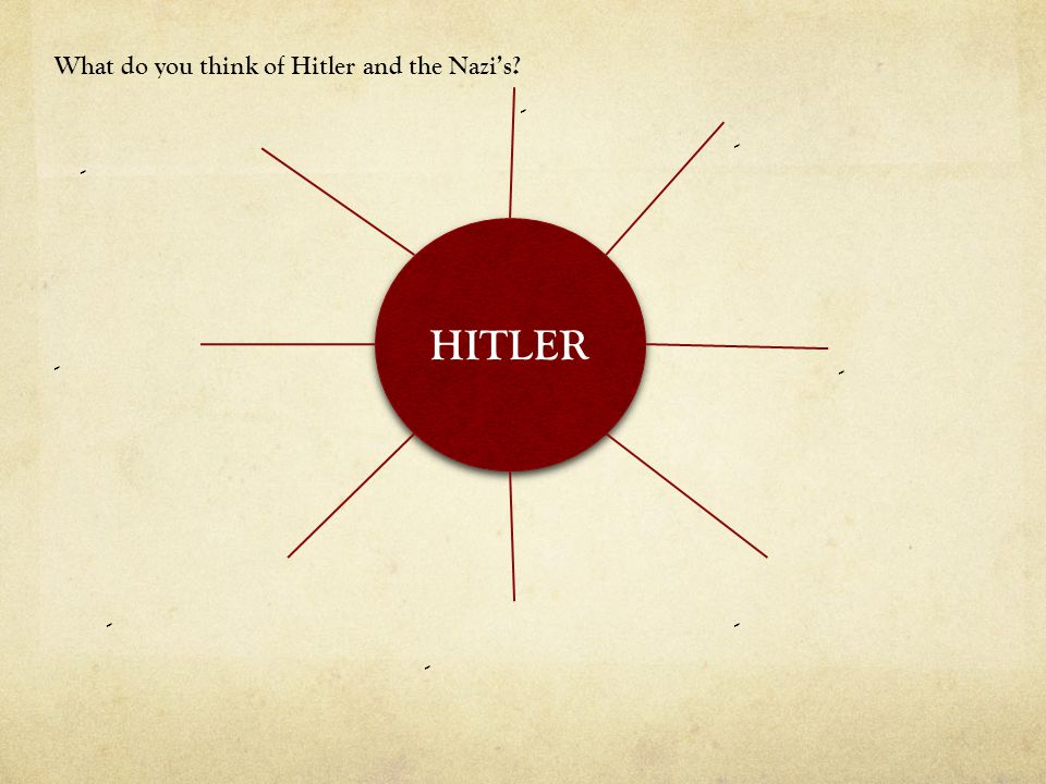 HITLER - - - - - - - - What do you think of Hitler and the Nazi's