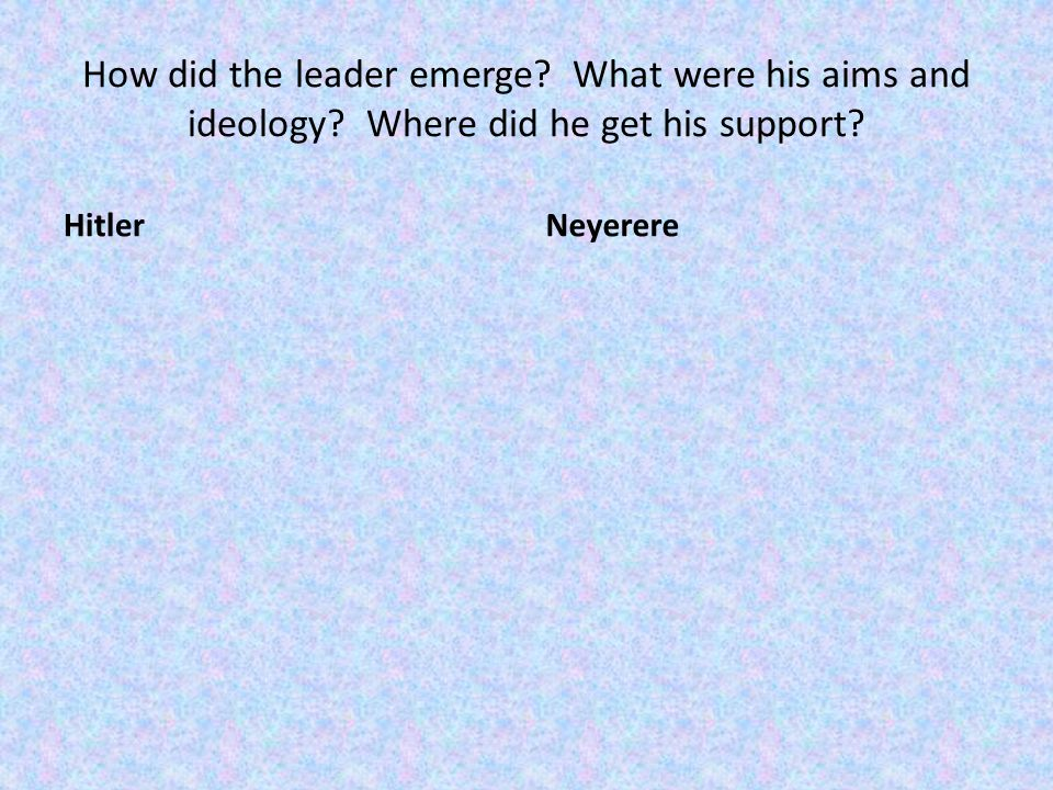 How did the leader emerge. What were his aims and ideology.