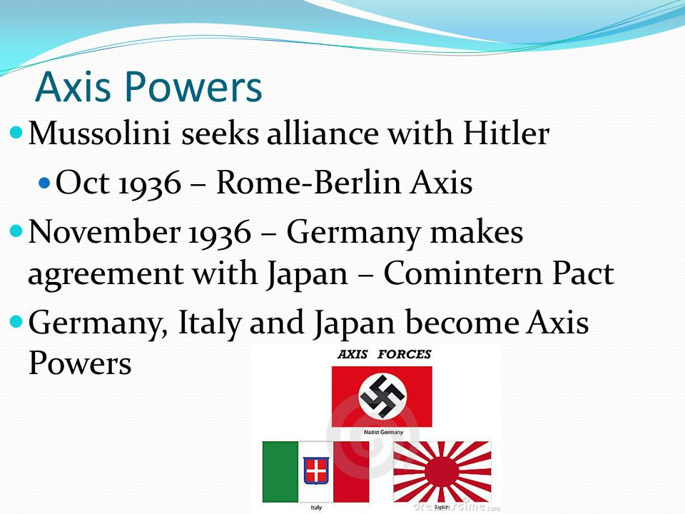 Civil War in Spain 1936 – Francisco Franco leads revolt in Spain Favored Fascism Begins three year civil war Hitler and Mussolini send aid to Franco and Nationalists Troops, tanks, airplanes Western democracies remained neutral 1939 – Franco becomes Fascist dictator of Spain