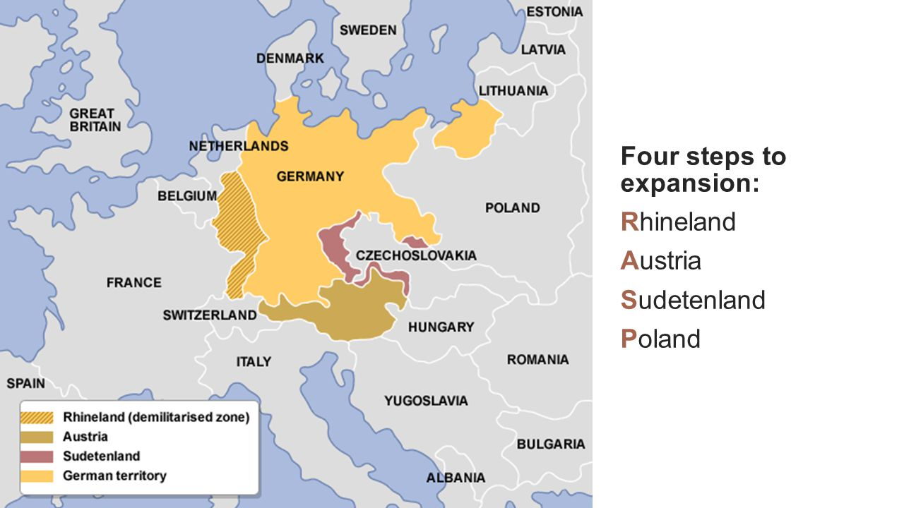 Four steps to expansion: Rhineland Austria Sudetenland Poland